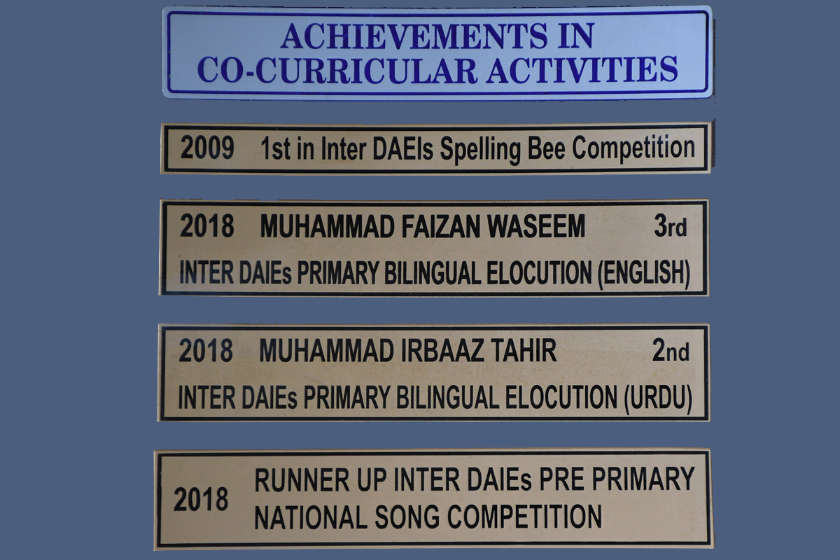 Achievements in Co-Curricular Activities